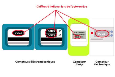 321716494-releve_compteur-electrique_courtage-1