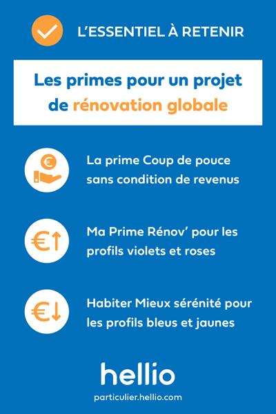 infographie-essentiel-retenir-hellio-particulier-primes-renovation-globale