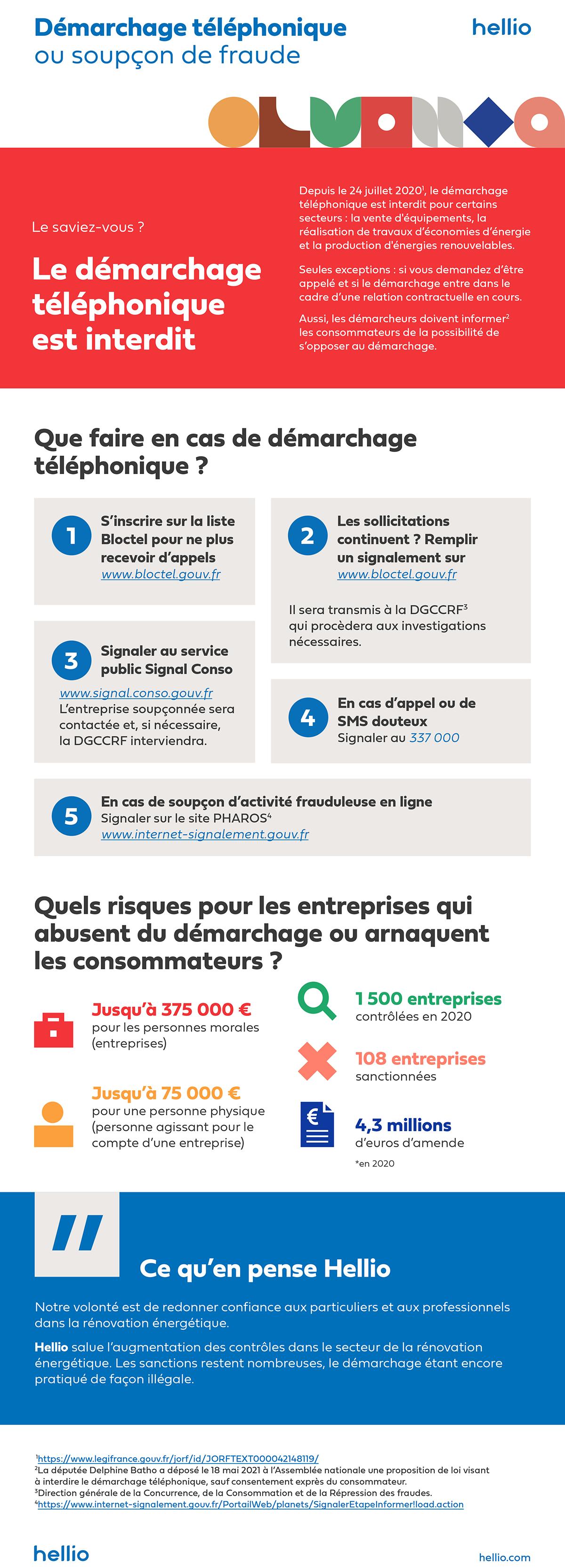 infographie-interdiction-demarchage-telephonique-1-an-apres-v2