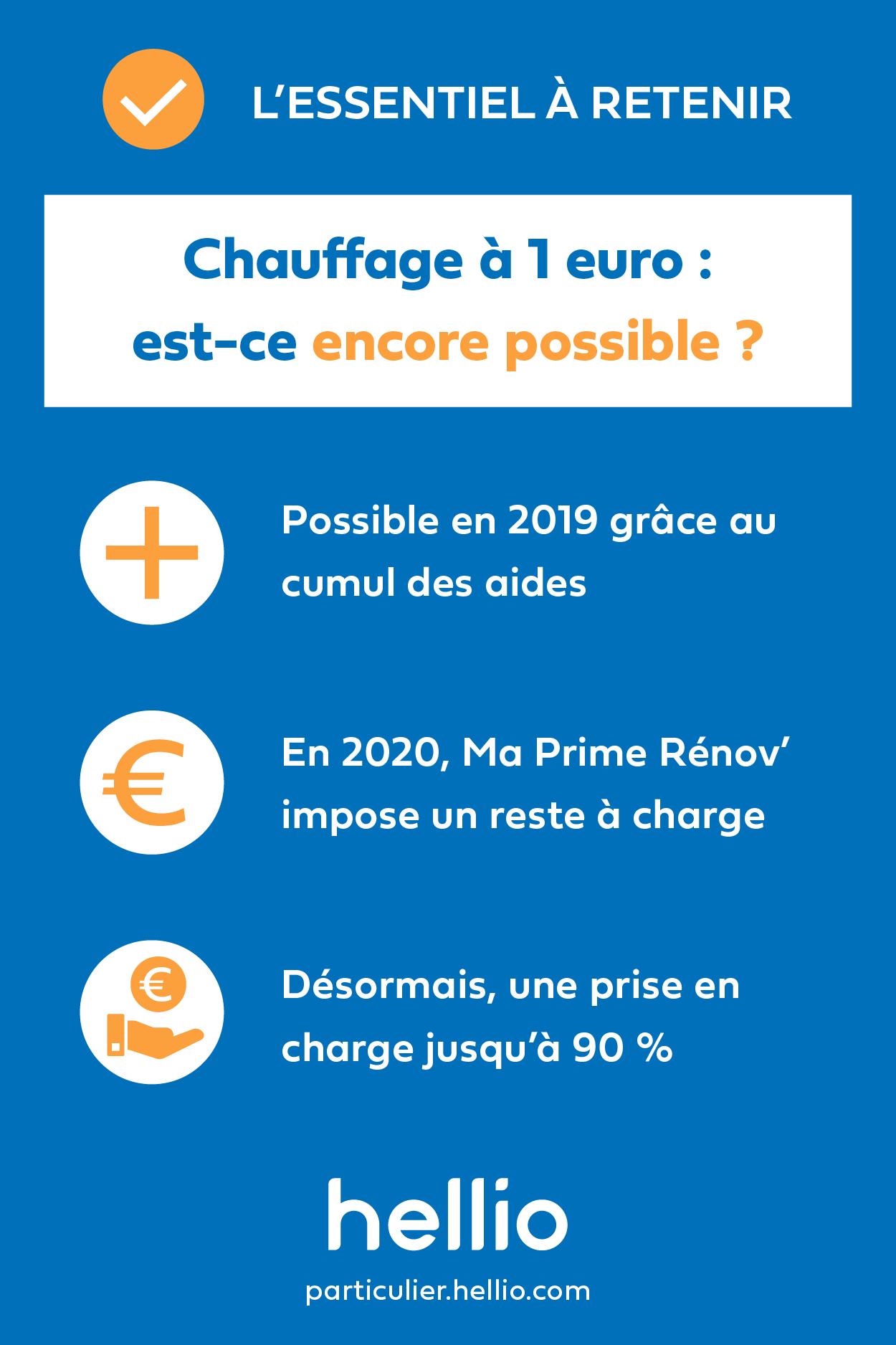 infographie-essentiel-retenir-hellio-particulier-chauffage-1-euro