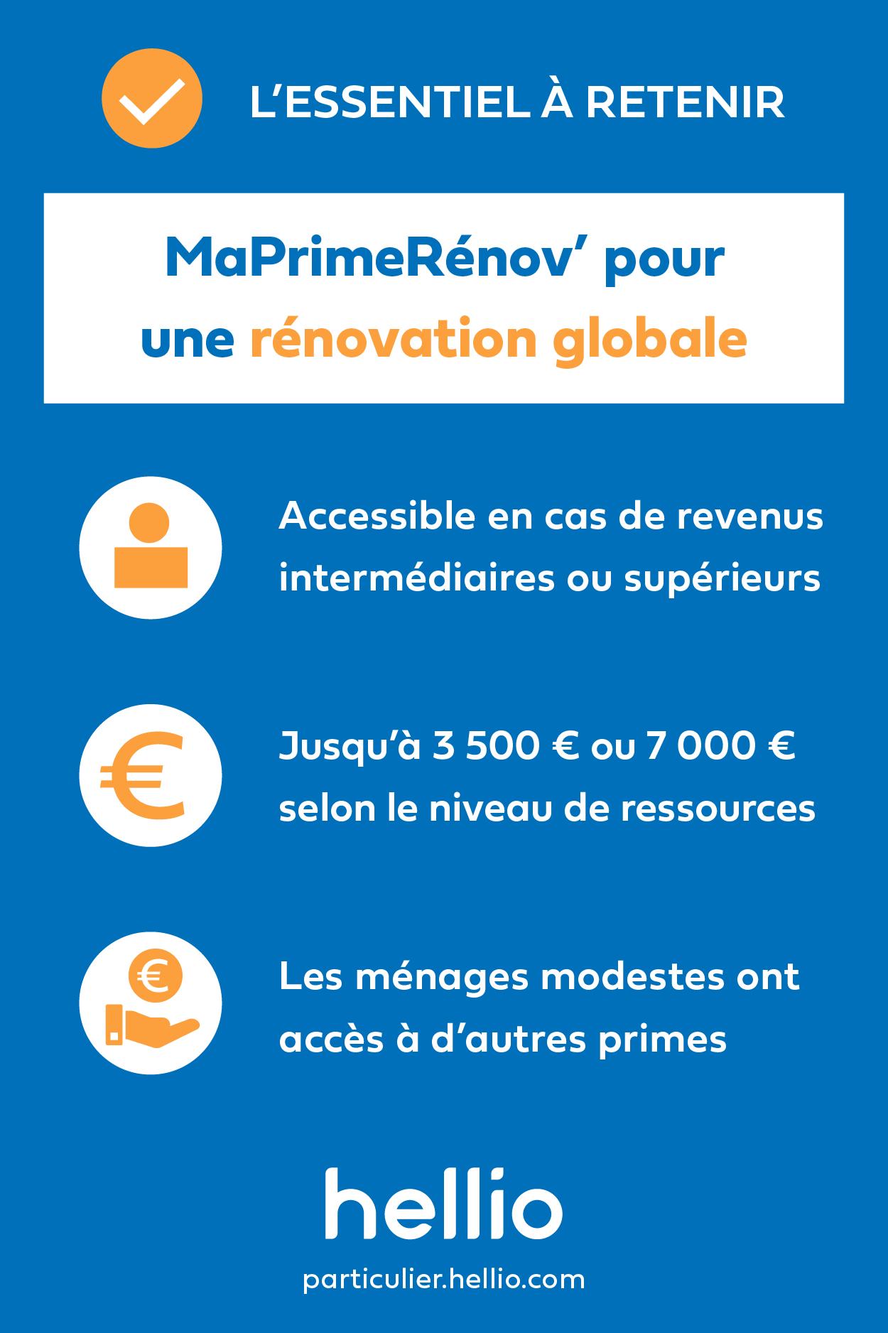 infographie-essentiel-retenir-hellio-particulier-maprimerenov-renovation-globale
