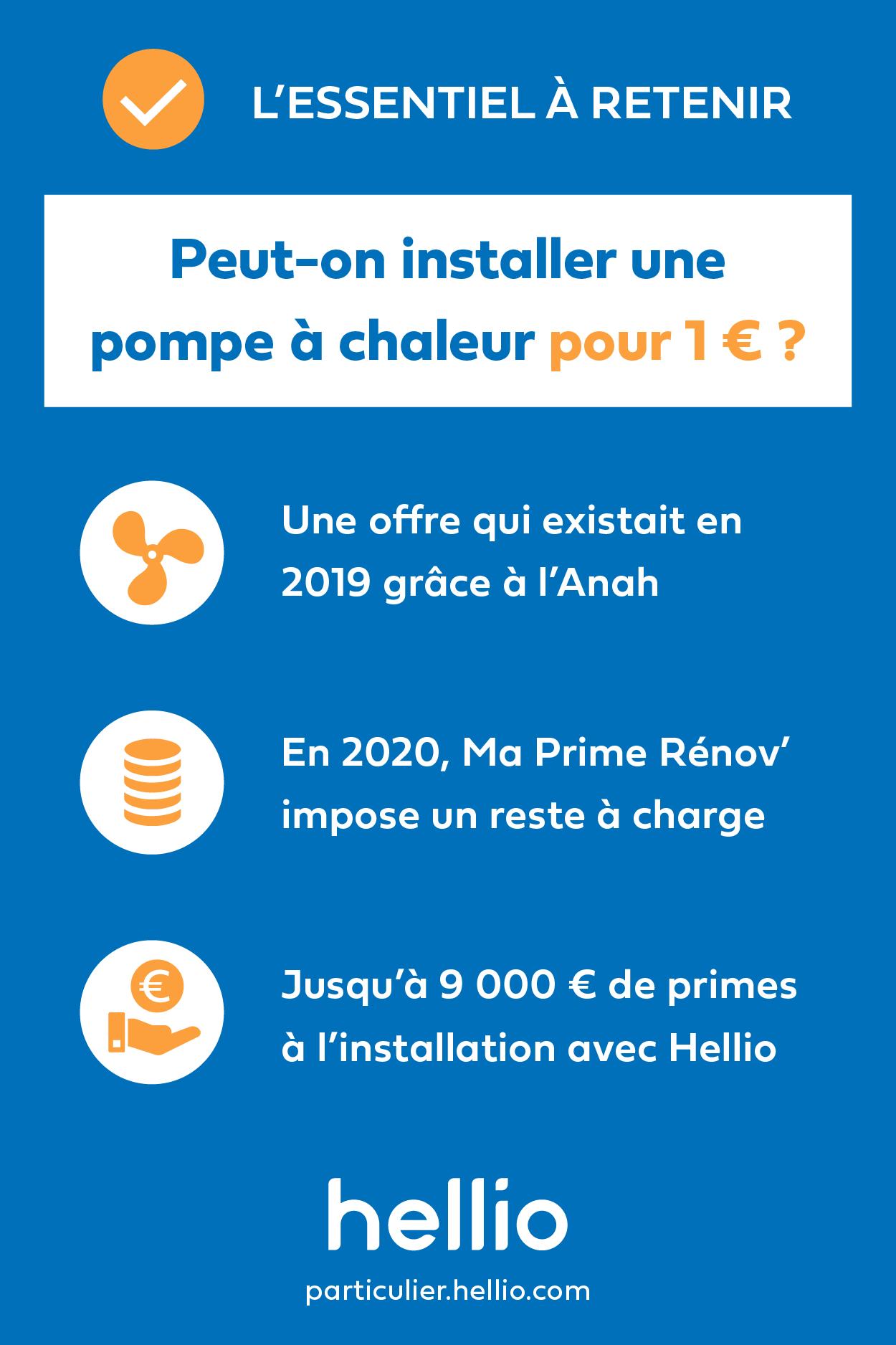 infographie-essentiel-retenir-hellio-particulier-pompe-chaleur-1-euro