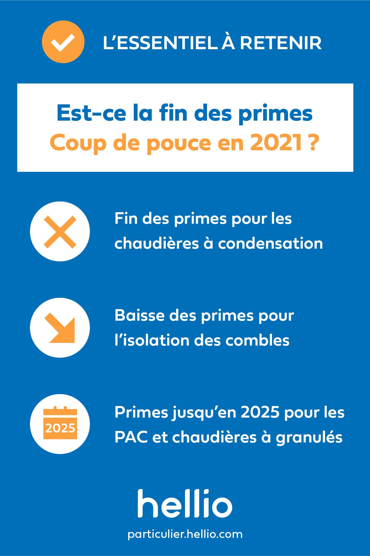 infographie-hellio-essentiel-retenir-fin-primes-coup-pouce-2021